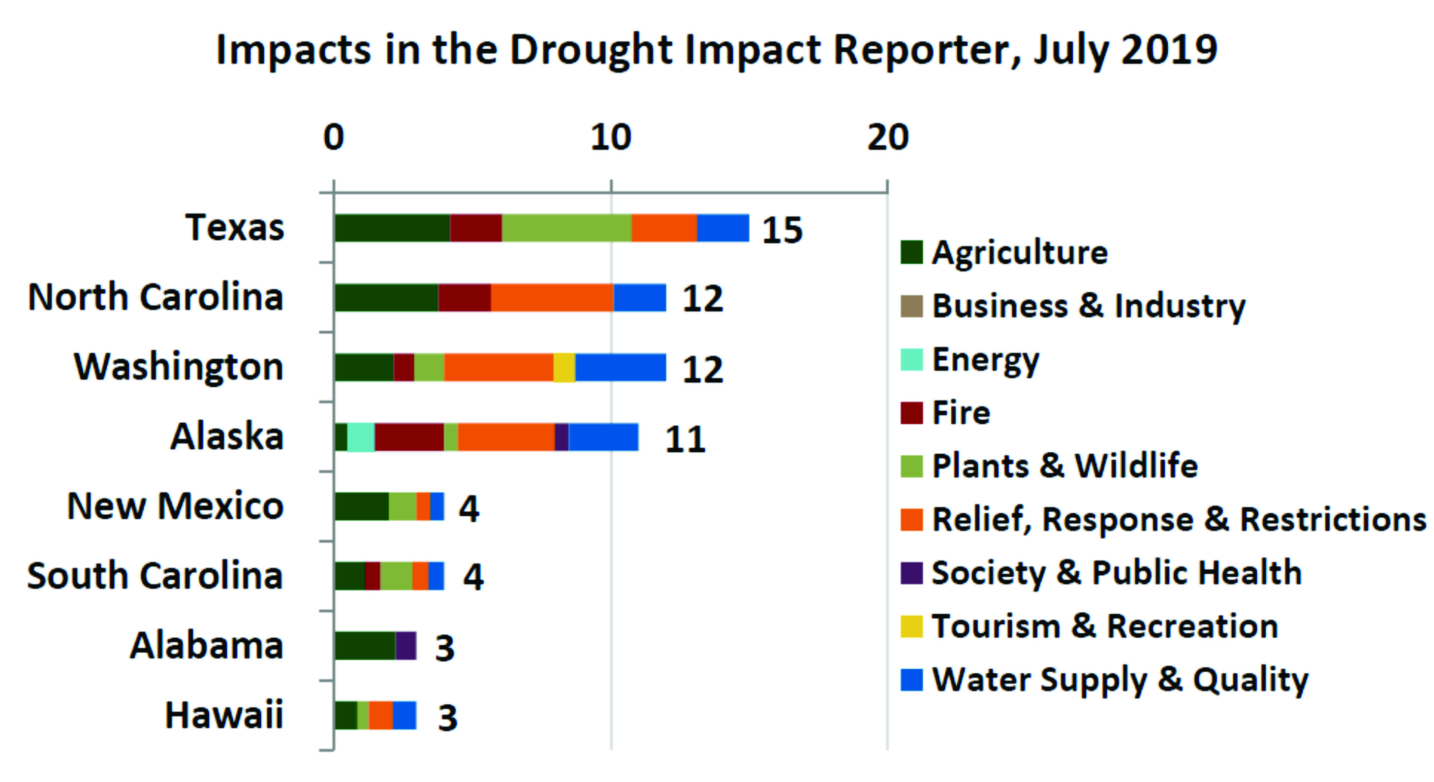 Monthly Summary | National Drought Mitigation Center